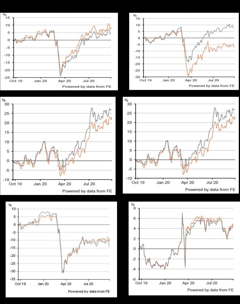 Q3-MarketGraphs